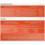 Kép 2/2 - Hepa-Pet Plus májvédő tabletta